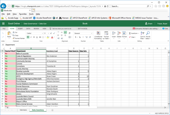 Preview data inventory leaderboard 2018 07 02