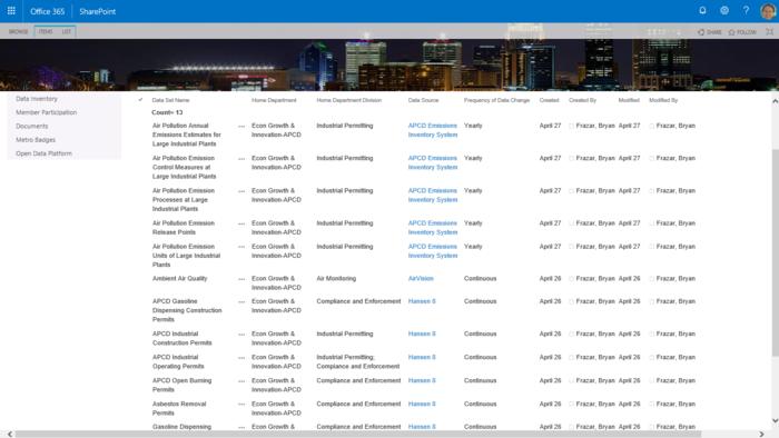 Preview apcd data set inventory screen shot