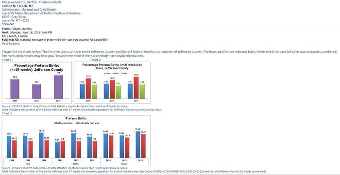 Preview citizeherlper hpallam national increase in preterm births analysis forlouisville