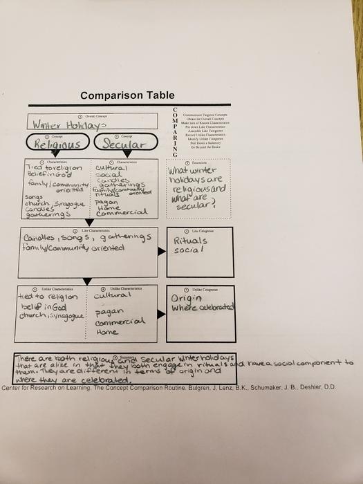 Preview concept comparison draft 1