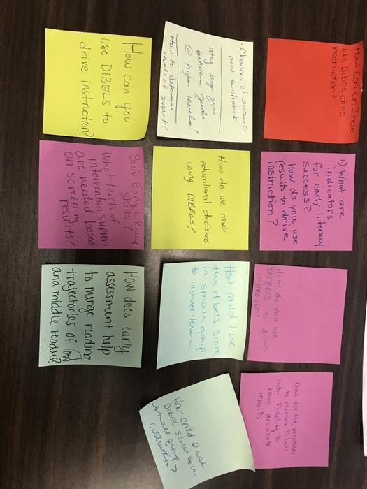 Preview unit organizer dibels  participant self test questions 1 7 19